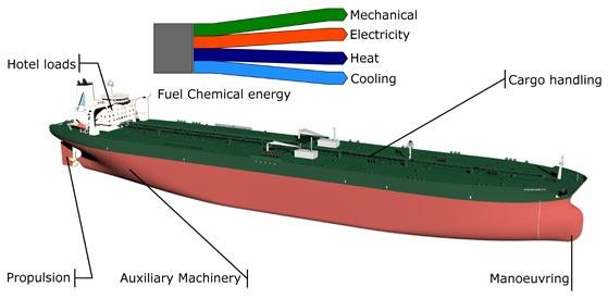 Ilration Efficient Fuel
