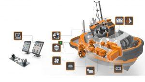 The new Wärtsilä Hybrid Centre will provide customers with the opportunity to learn more about the Wärtsilä HY hybrid power module.