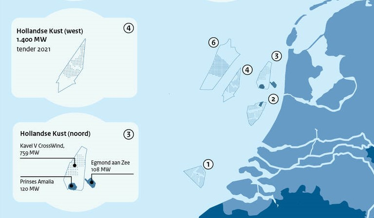 Hollandse Kust (noord)